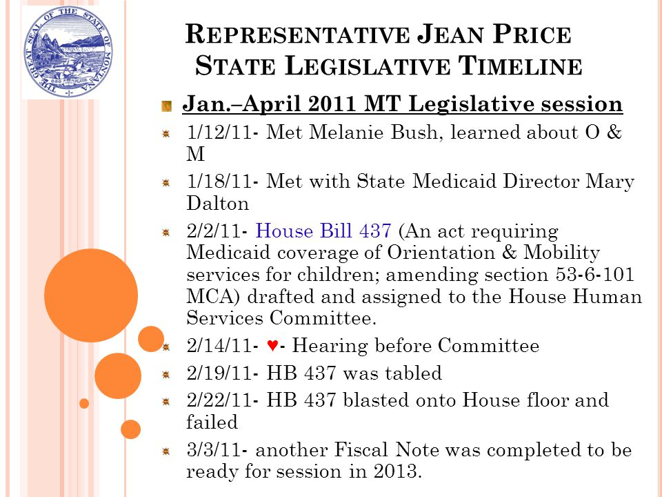 R EPRESENTATIVE J EAN P RICE S TATE L EGISLATIVE T IMELINE Jan.–April 2011 MT Legislative session 1/12/11- Met Melanie Bush, learned about O & M 1/18/11- Met with State Medicaid Director Mary Dalton 2/2/11- House Bill 437 (An act requiring Medicaid coverage of Orientation & Mobility services for children; amending section 53-6-101 MCA) drafted and assigned to the House Human Services Committee.