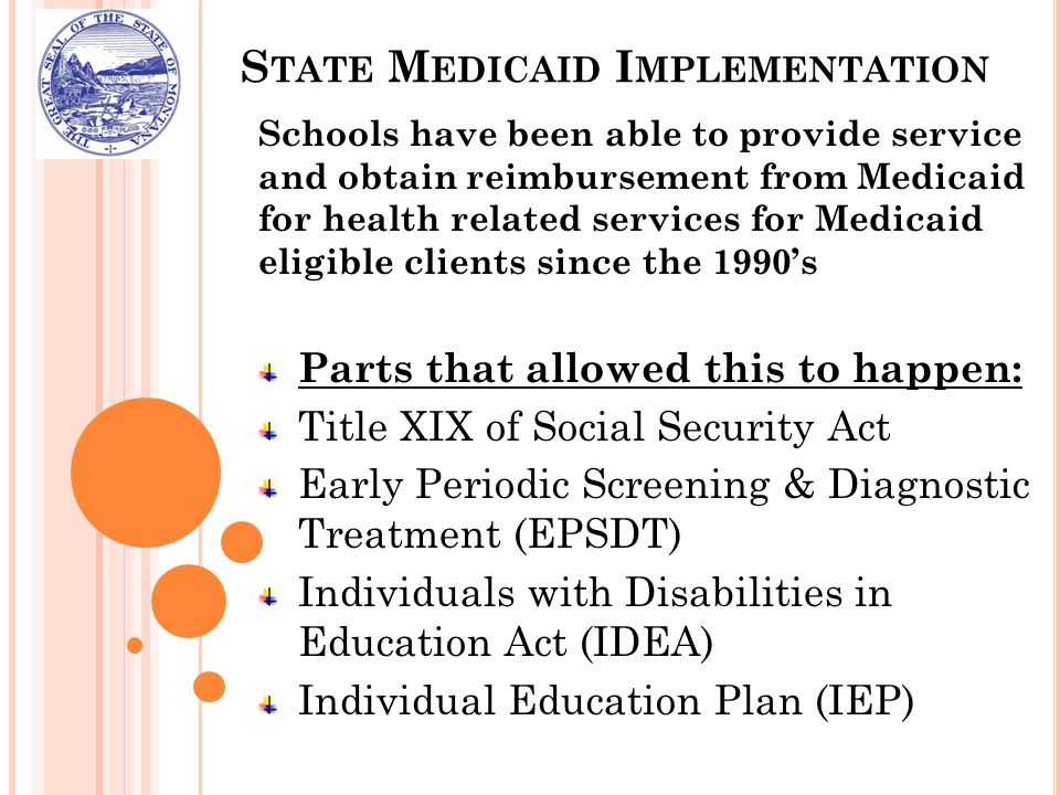 S TATE M EDICAID I MPLEMENTATION Schools have been able to provide service and obtain reimbursement from Medicaid for health related services for Medicaid eligible clients since the 1990's Parts that allowed this to happen: Title XIX of Social Security Act Early Periodic Screening & Diagnostic Treatment (EPSDT) Individuals with Disabilities in Education Act (IDEA) Individual Education Plan (IEP)