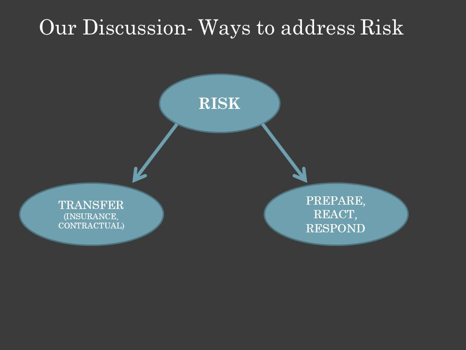 Our Discussion- Ways to address Risk RISK TRANSFER (INSURANCE, CONTRACTUAL) PREPARE, REACT, RESPOND
