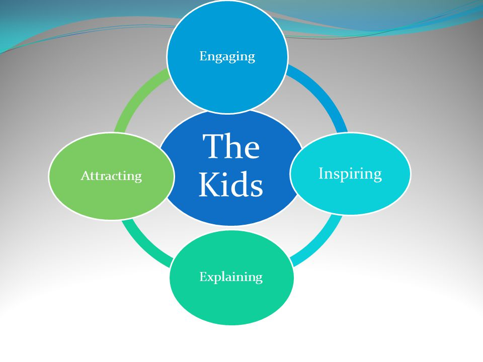 The Kids Engaging Inspiring Explaining Attracting