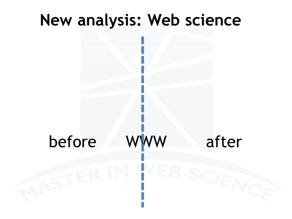 New analysis: Web science before WWW after 3/18