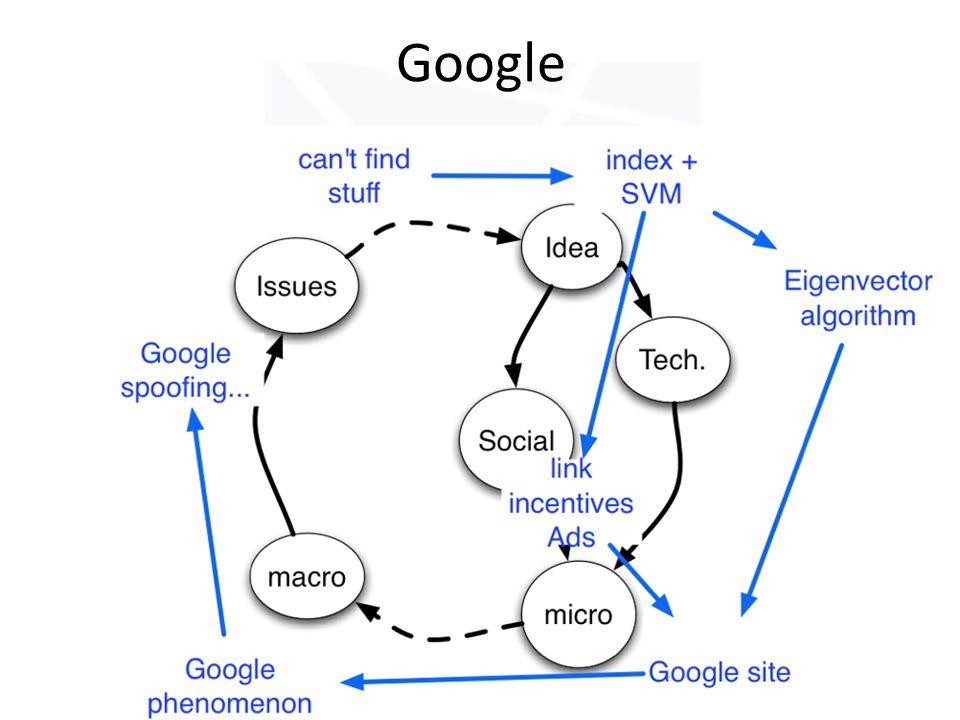 31 Google