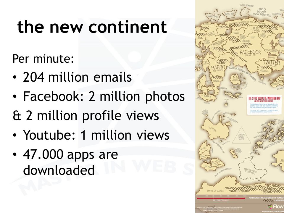 the new continent Per minute: 204 million emails Facebook: 2 million photos & 2 million profile views Youtube: 1 million views 47.000 apps are downloaded 8
