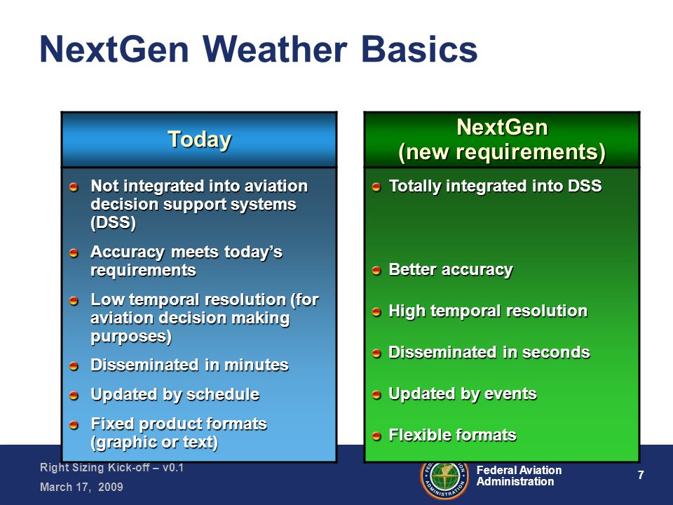 7 Federal Aviation Administration Right Sizing Kick-off – v0.1 March 17, 2009 NextGen Weather Basics Today NextGen (new requirements) Not integrated into aviation decision support systems (DSS) Accuracy meets today's requirements Low temporal resolution (for aviation decision making purposes) Disseminated in minutes Updated by schedule Fixed product formats (graphic or text) Totally integrated into DSS Better accuracy High temporal resolution Disseminated in seconds Updated by events Flexible formats