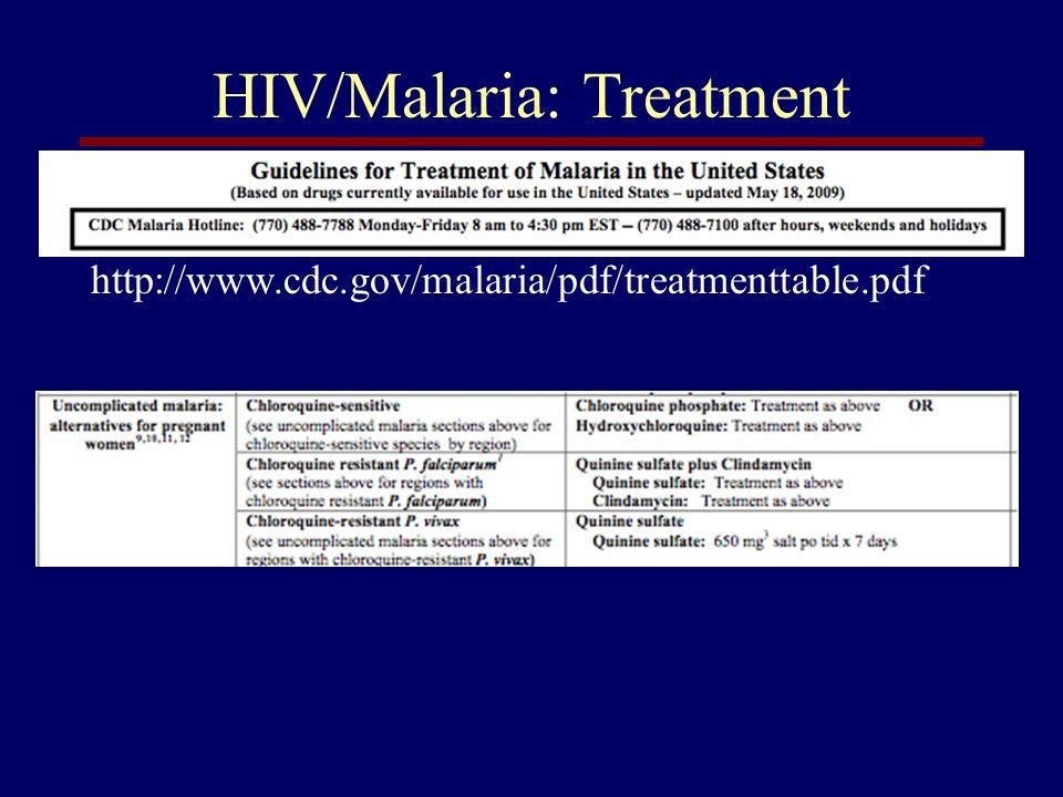 HIV/Malaria: Treatment http://www.cdc.gov/malaria/pdf/treatmenttable.pdf