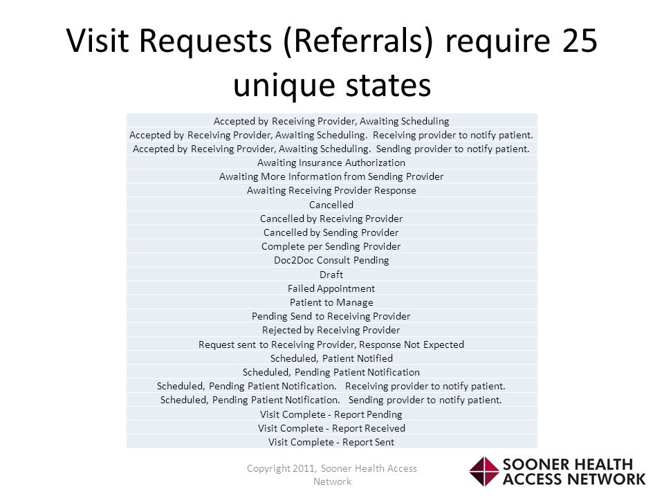 Visit Requests (Referrals) require 25 unique states Accepted by Receiving Provider, Awaiting Scheduling Accepted by Receiving Provider, Awaiting Sched