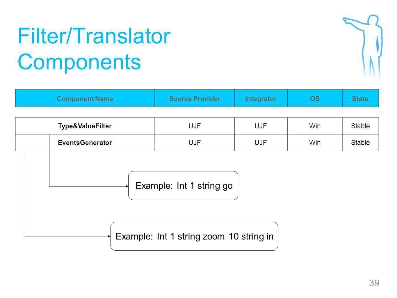 39 Filter/Translator Components Component NameSource ProviderIntegratorOSState Type&ValueFilterUJF WinStable EventsGeneratorUJF WinStable Example: Int 1 string go Example: Int 1 string zoom 10 string in