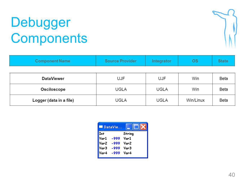 40 Debugger Components Component NameSource ProviderIntegratorOSState DataViewerUJF WinBeta OsciloscopeUGLA WinBeta Logger (data in a file)UGLA Win/LinuxBeta