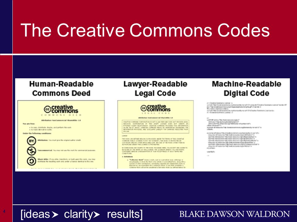 4 [ideas clarity results] The Creative Commons Codes