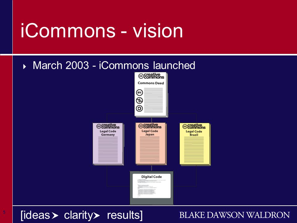 5 [ideas clarity results] iCommons - vision  March 2003 - iCommons launched