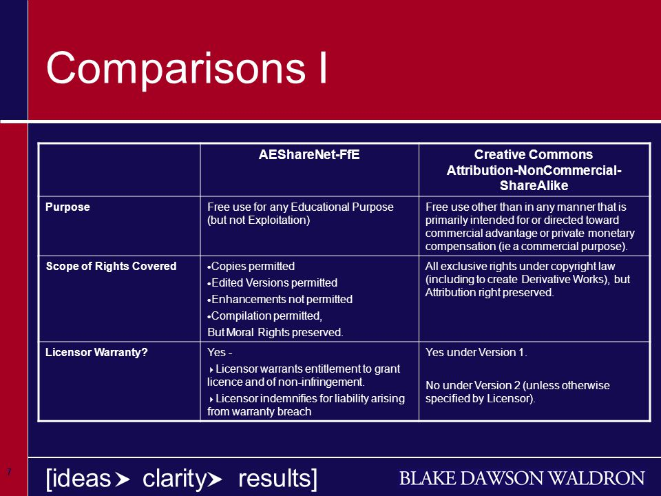 7 [ideas clarity results] Comparisons I AEShareNet-FfECreative Commons Attribution-NonCommercial- ShareAlike PurposeFree use for any Educational Purpose (but not Exploitation) Free use other than in any manner that is primarily intended for or directed toward commercial advantage or private monetary compensation (ie a commercial purpose).