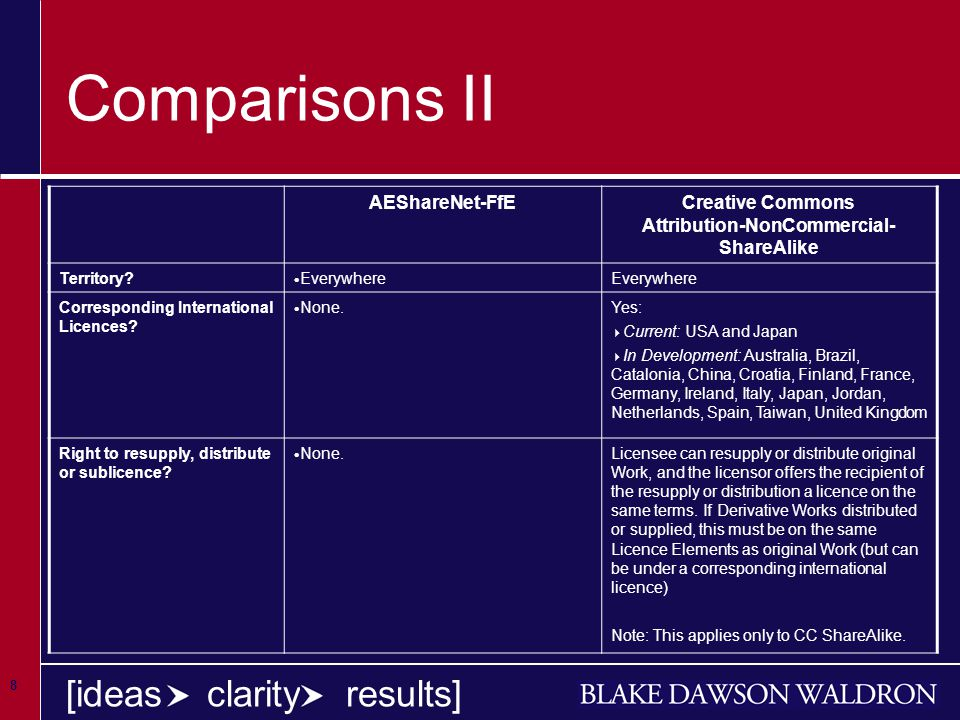 8 [ideas clarity results] Comparisons II AEShareNet-FfECreative Commons Attribution-NonCommercial- ShareAlike Territory.