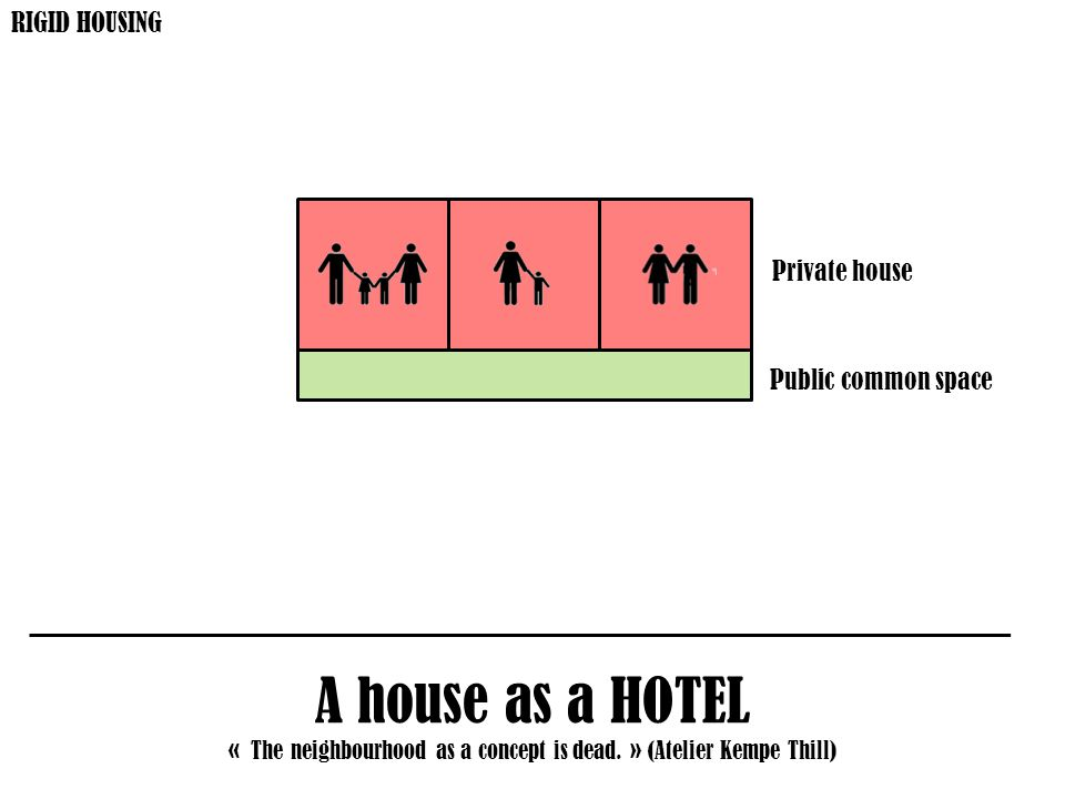A house as a HOTEL « The neighbourhood as a concept is dead.