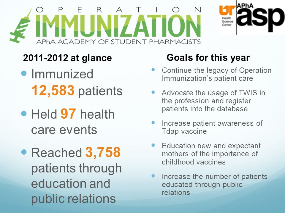 Immunized 12,583 patients Held 97 health care events Reached 3,758 patients through education and public relations Continue the legacy of Operation Im