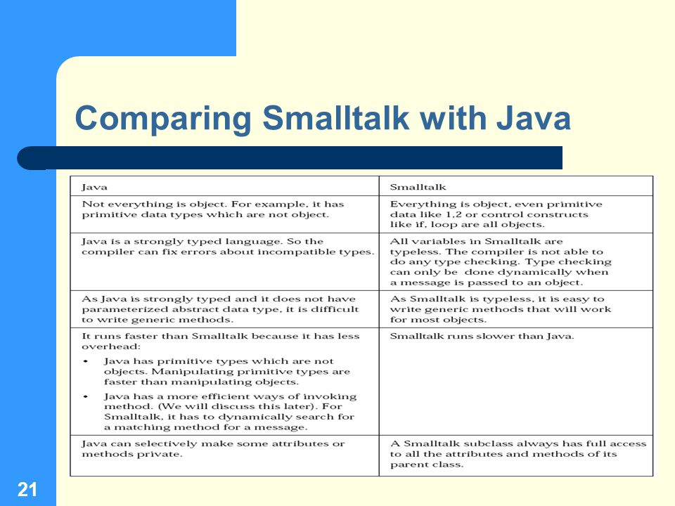 21 Comparing Smalltalk with Java