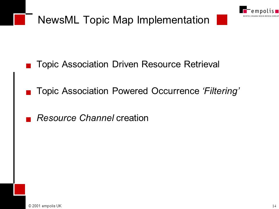 © 2001 empolis UK14 NewsML Topic Map Implementation  Topic Association Driven Resource Retrieval  Topic Association Powered Occurrence 'Filtering'  Resource Channel creation