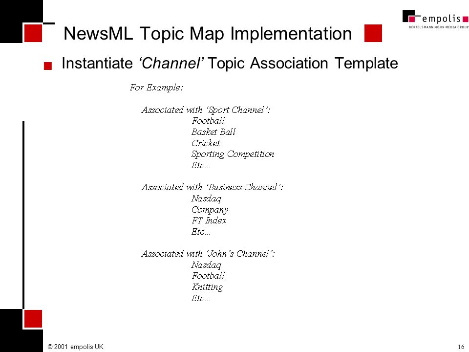 © 2001 empolis UK16 NewsML Topic Map Implementation  Instantiate 'Channel' Topic Association Template
