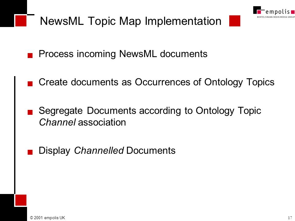© 2001 empolis UK17 NewsML Topic Map Implementation  Process incoming NewsML documents  Create documents as Occurrences of Ontology Topics  Segregate Documents according to Ontology Topic Channel association  Display Channelled Documents
