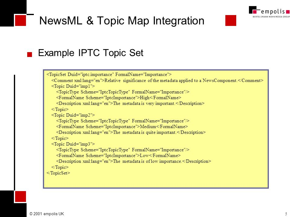 © 2001 empolis UK5 NewsML & Topic Map Integration  Example IPTC Topic Set Relative significance of the metadata applied to a NewsComponent.