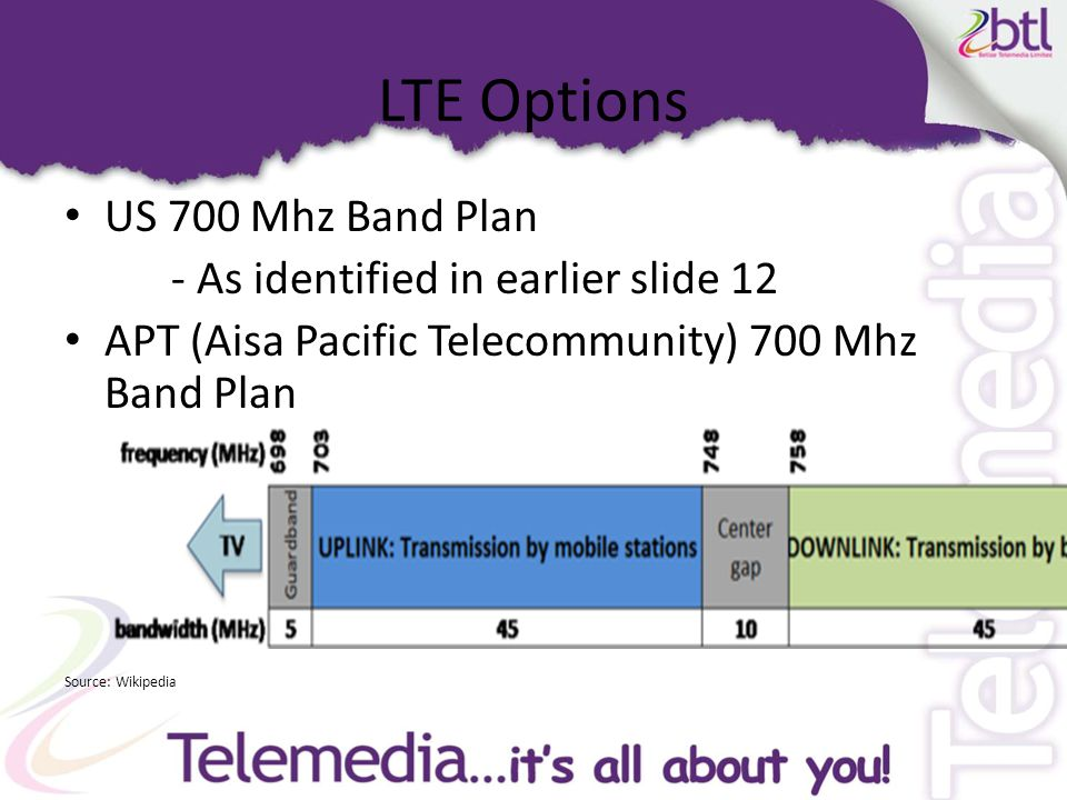 LTE Options US 700 Mhz Band Plan - As identified in earlier slide 12 APT (Aisa Pacific Telecommunity) 700 Mhz Band Plan Source: Wikipedia