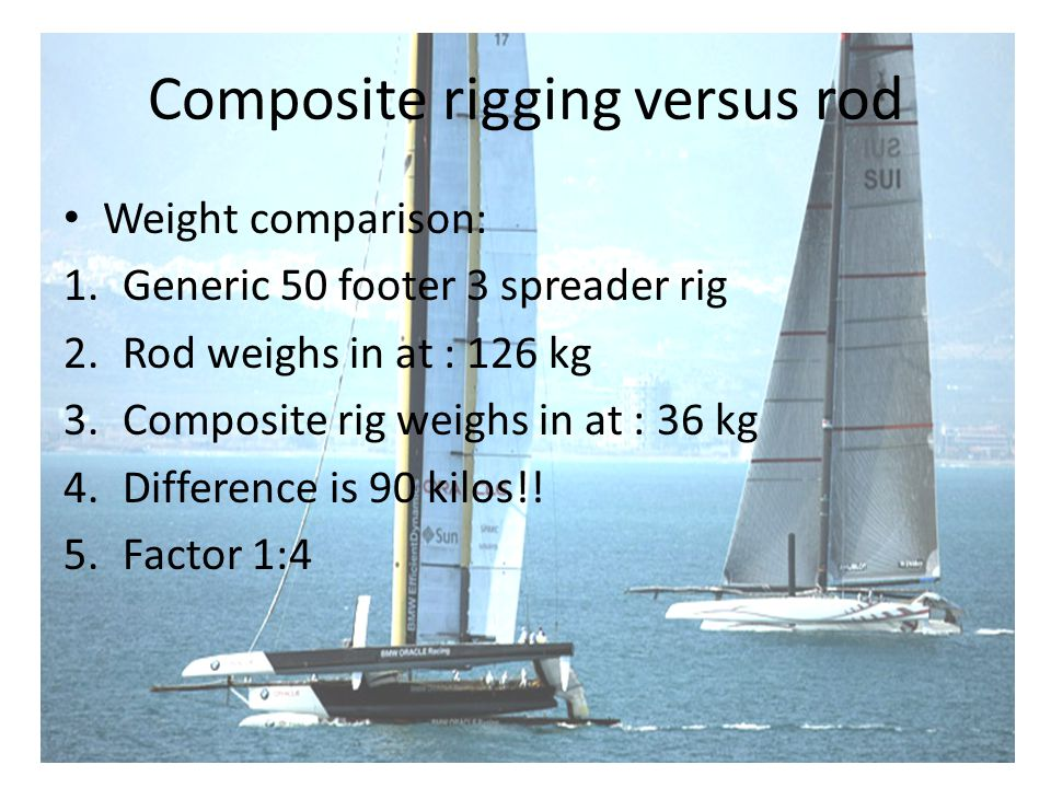 Composite rigging versus rod Weight comparison: 1.Generic 50 footer 3 spreader rig 2.Rod weighs in at : 126 kg 3.Composite rig weighs in at : 36 kg 4.Difference is 90 kilos!.