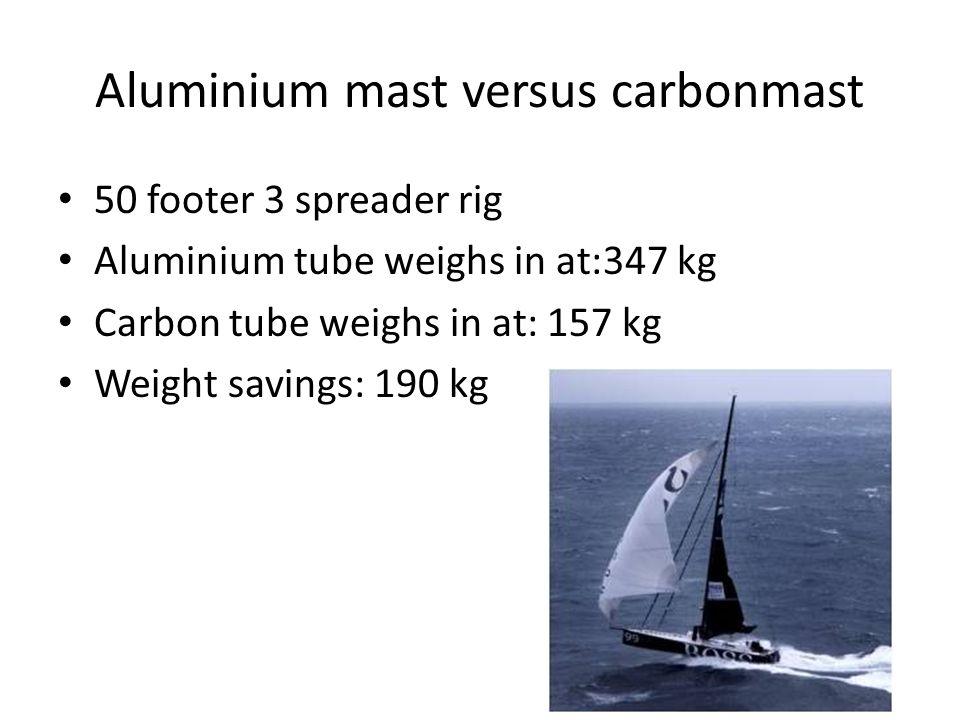 Aluminium mast versus carbonmast 50 footer 3 spreader rig Aluminium tube weighs in at:347 kg Carbon tube weighs in at: 157 kg Weight savings: 190 kg