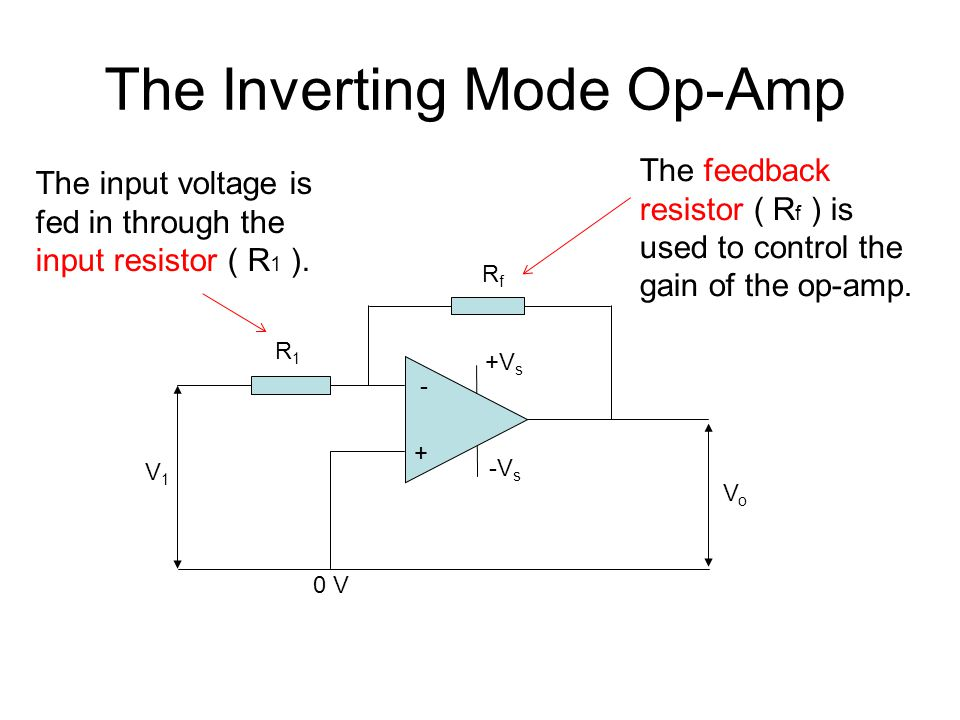 The Inverting Mode Op-Amp + - V1V1 VoVo RfRf R1R1 0 V +V s -V s The feedback resistor ( R f ) is used to control the gain of the op-amp.