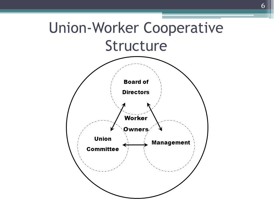 Inspiration & Model for Union Cooperatives 1Worker1Vote.org Cincinnati San Francisco - Oakland Las Vegas Denver Chicago St.