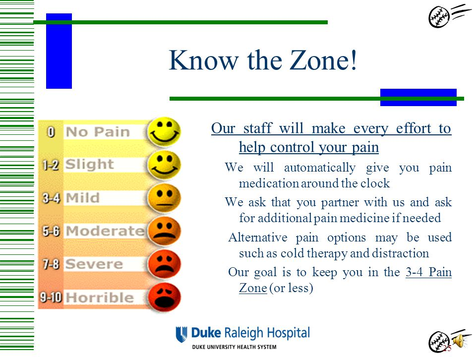 Rating Pain  0 to 10 pain scale  Pain patterns Mechanical Pain Surgical Pain 24