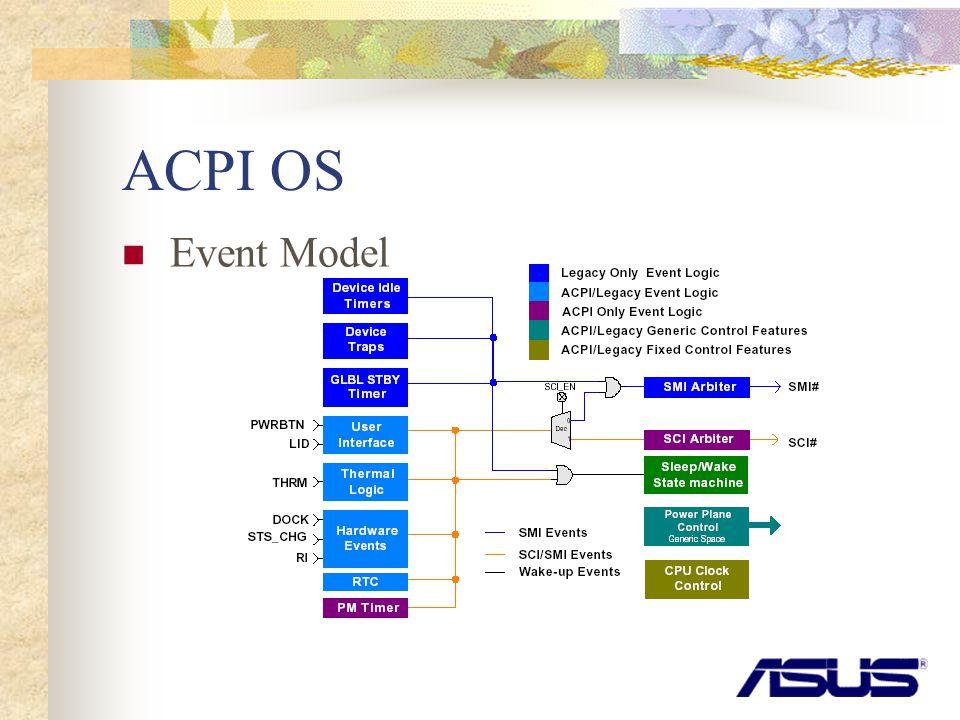 ACPI OS Event Model