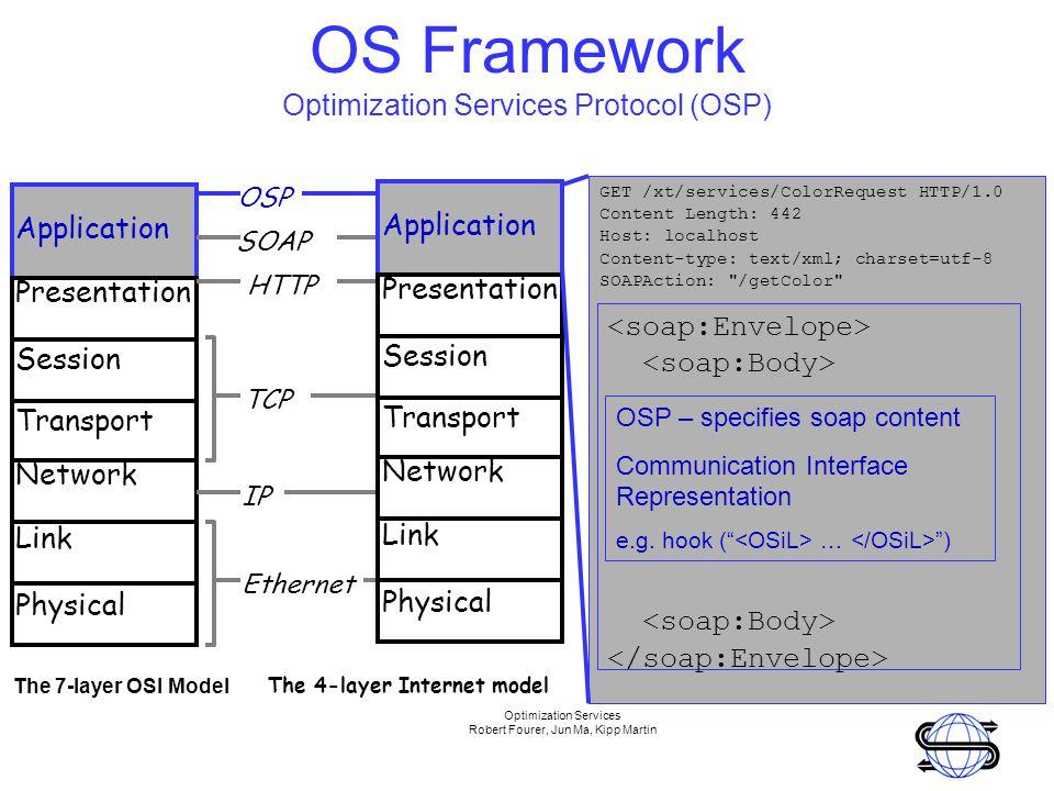 Optimization Services Robert Fourer, Jun Ma, Kipp Martin OS Server Networking Protocols: HTTP, SOAP, OSP (OS server: Tomcat, Axis, OS library) OSServer = http parser soap parser osp handler impactSolverService