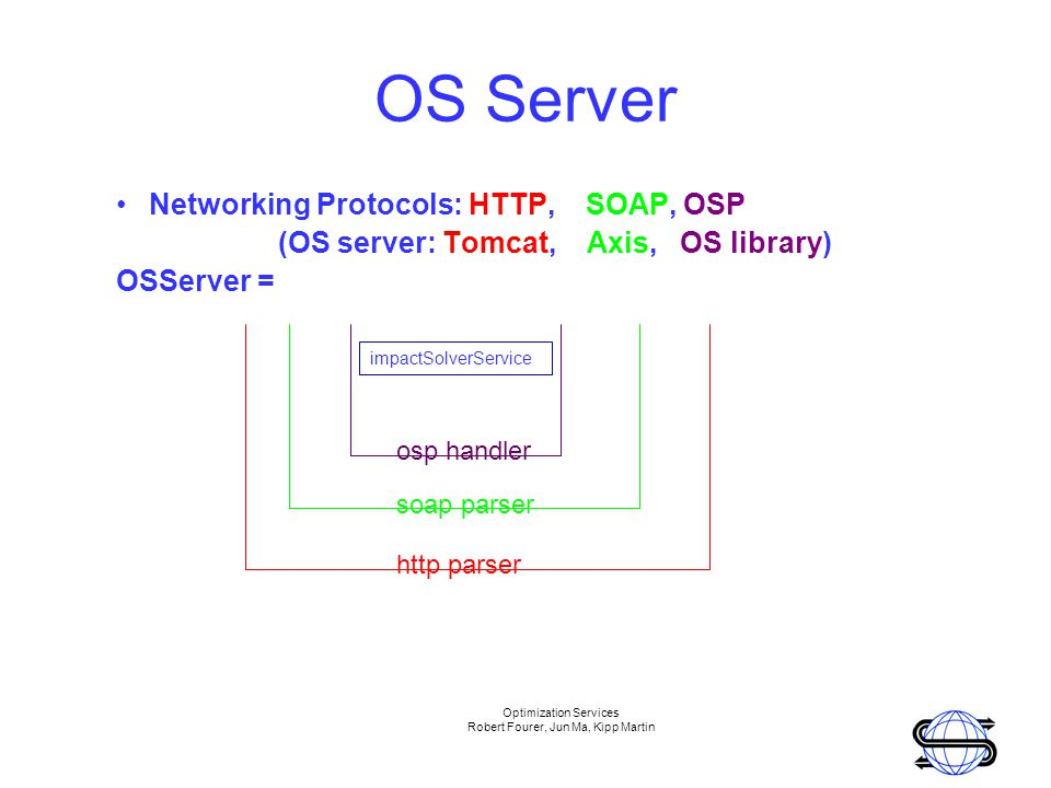 Optimization Services Robert Fourer, Jun Ma, Kipp Martin OS Server Networking Protocols: HTTP, SOAP, OSP (OS server: Tomcat, Axis, OS library) OSServer = http parser soap parser osp handler impactSolverService