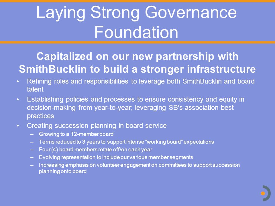 Laying Strong Governance Foundation Capitalized on our new partnership with SmithBucklin to build a stronger infrastructure Refining roles and responsibilities to leverage both SmithBucklin and board talent Establishing policies and processes to ensure consistency and equity in decision-making from year-to-year; leveraging SB's association best practices Creating succession planning in board service –Growing to a 12-member board –Terms reduced to 3 years to support intense working board expectations –Four (4) board members rotate off/on each year –Evolving representation to include our various member segments –Increasing emphasis on volunteer engagement on committees to support succession planning onto board
