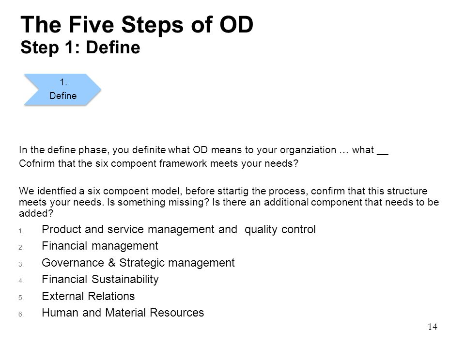 14 The Five Steps of OD Step 1: Define In the define phase, you definite what OD means to your organziation … what __ Cofnirm that the six compoent framework meets your needs.