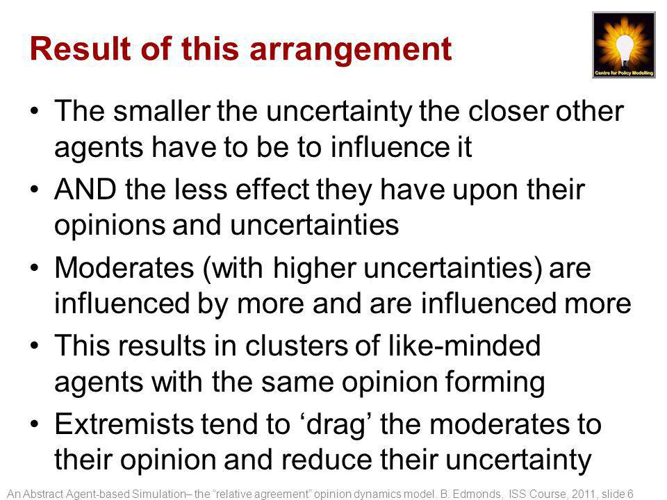 Result of this arrangement The smaller the uncertainty the closer other agents have to be to influence it AND the less effect they have upon their opinions and uncertainties Moderates (with higher uncertainties) are influenced by more and are influenced more This results in clusters of like-minded agents with the same opinion forming Extremists tend to 'drag' the moderates to their opinion and reduce their uncertainty An Abstract Agent-based Simulation– the relative agreement opinion dynamics model.