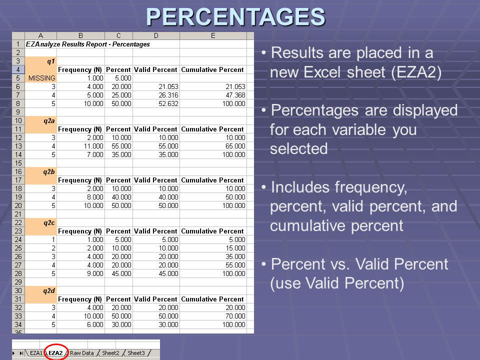 Results are placed in a new Excel sheet (EZA2) Percentages are displayed for each variable you selected Includes frequency, percent, valid percent, and cumulative percent Percent vs.