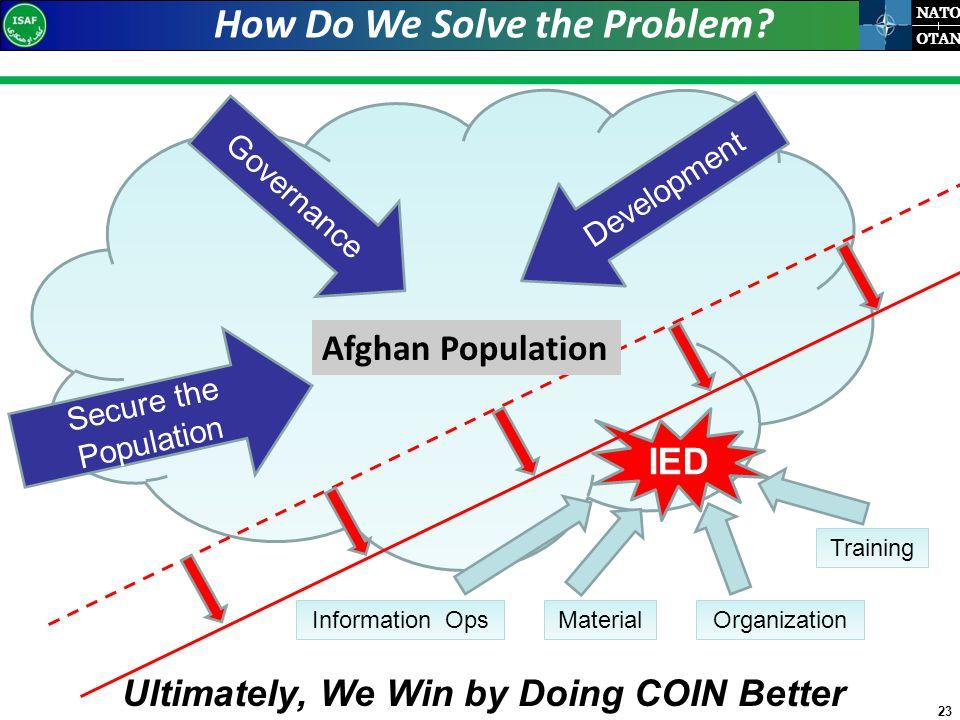 23 NATO OTAN How Do We Solve the Problem? IED Secure the Population Governance Development Afghan Population Training MaterialOrganizationInformation