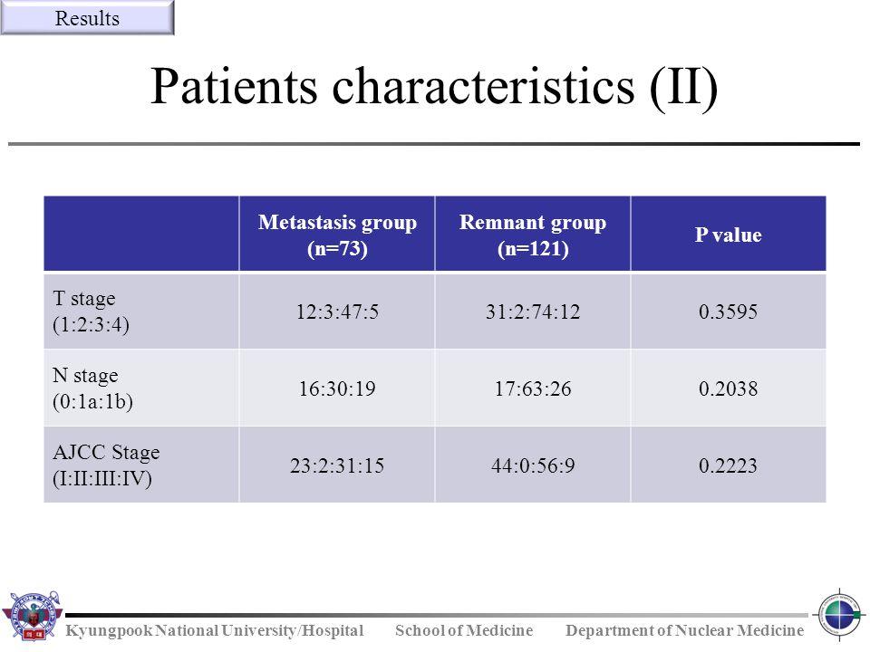 Kyungpook National University/Hospital School of Medicine Department of Nuclear Medicine Patients characteristics (II) Metastasis group (n=73) Remnant