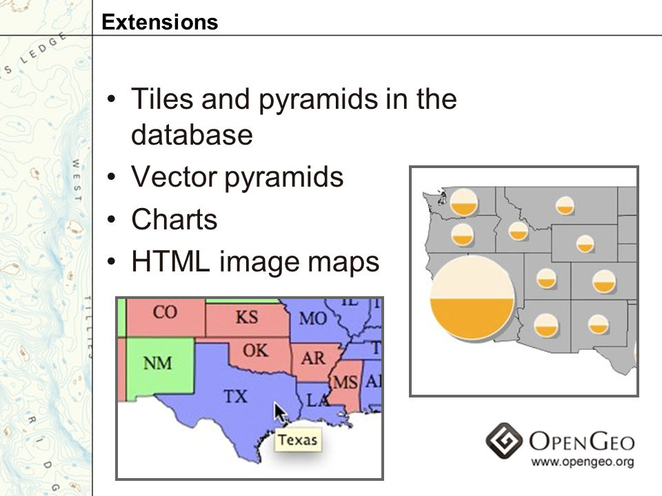 Tiles and pyramids in the database Vector pyramids Charts HTML image maps Extensions