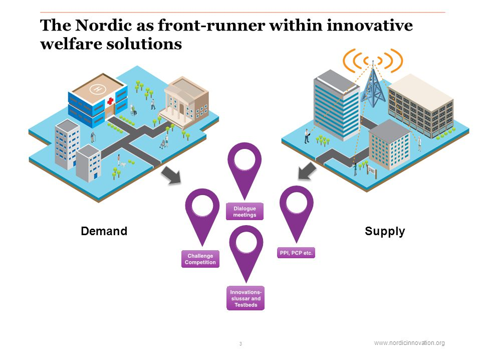 www.nordicinnovation.org The Nordic as front-runner within innovative welfare solutions 3 DemandSupply