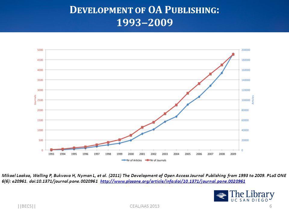 D EVELOPMENT OF OA P UBLISHING : 1993‒2009 Mikael Laakso, Welling P, Bukvova H, Nyman L, et al. (2011) The Development of Open Access Journal Publishi