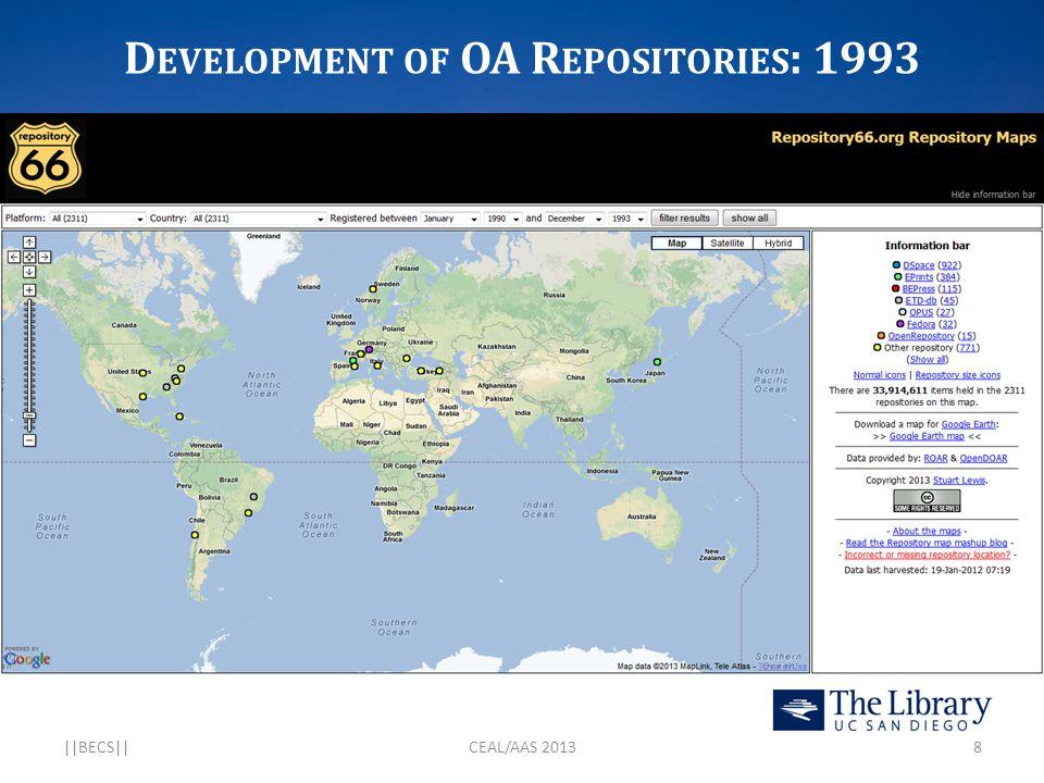 D EVELOPMENT OF OA R EPOSITORIES : 2000 ||BECS||CEAL/AAS 20139