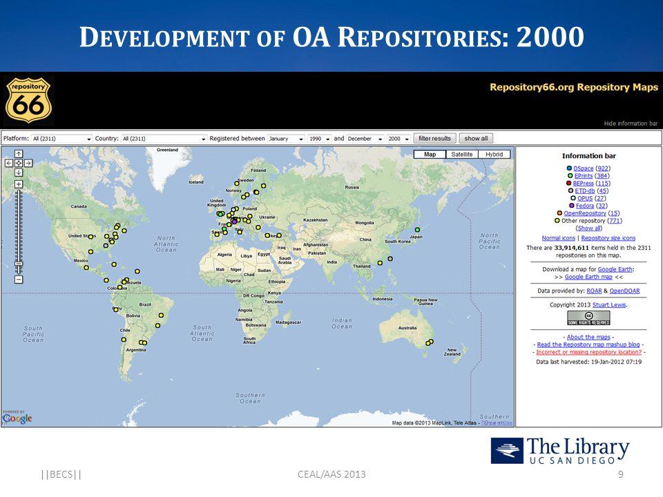 D EVELOPMENT OF OA R EPOSITORIES : 2009 ||BECS||CEAL/AAS 201310