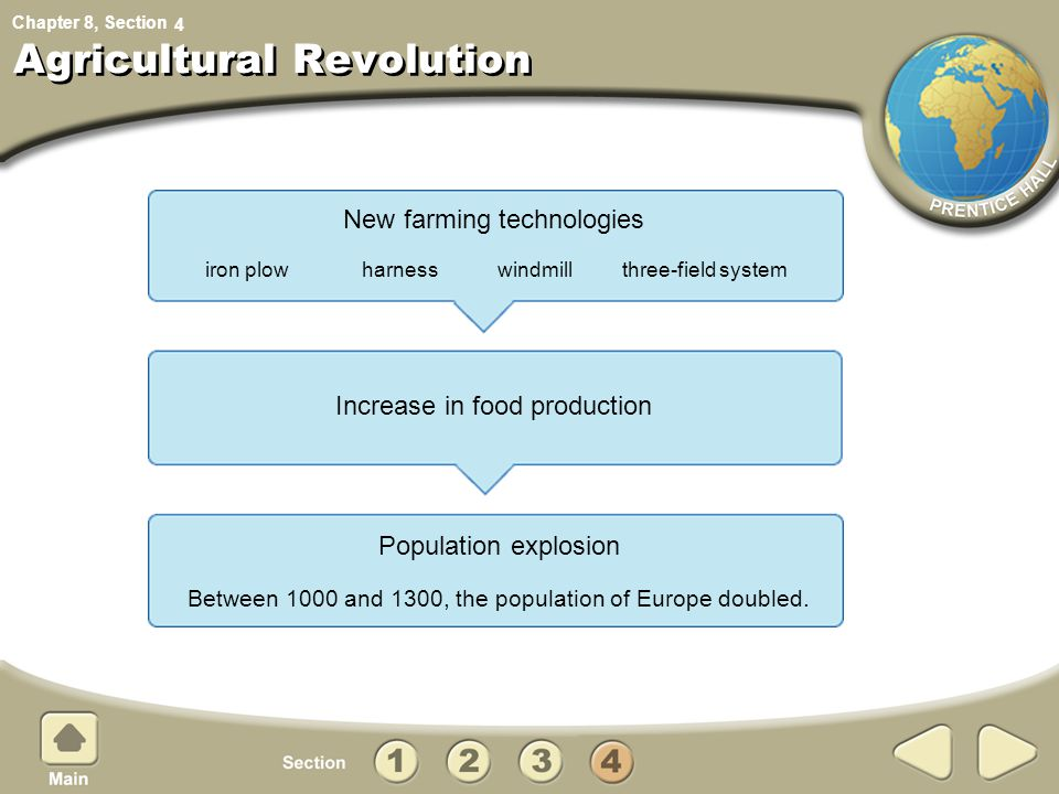 Chapter 8, Section Agricultural Revolution New farming technologies iron plow harness windmill three-field system Increase in food production 4 Popula