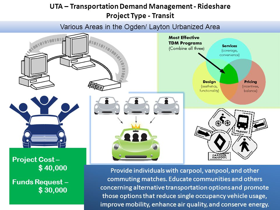 UTA – Transportation Demand Management - Rideshare Project Type - Transit Various Areas in the Ogden/ Layton Urbanized Area Project Cost – $ 40,000 Funds Request – $ 30,000 Provide individuals with carpool, vanpool, and other commuting matches.
