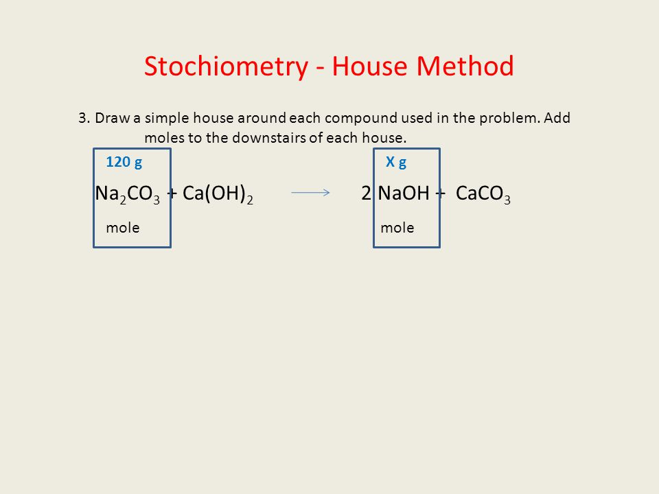 Stochiometry - House Method 3. Draw a simple house around each compound used in the problem. Add moles to the downstairs of each house. Na 2 CO 3 + Ca