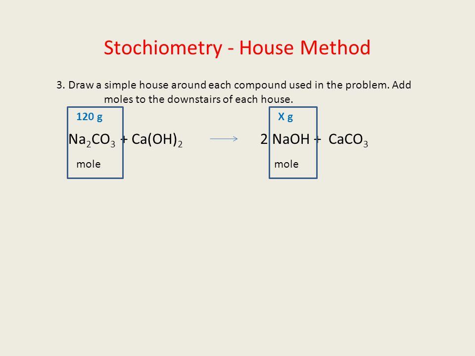 Stochiometry - House Method 4.