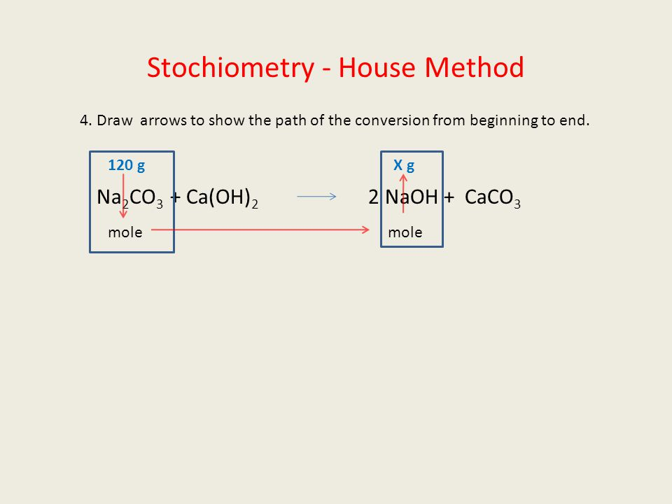 Stochiometry - House Method 4. Draw arrows to show the path of the conversion from beginning to end. Na 2 CO 3 + Ca(OH) 2 2 NaOH + CaCO 3 120 gX g mol