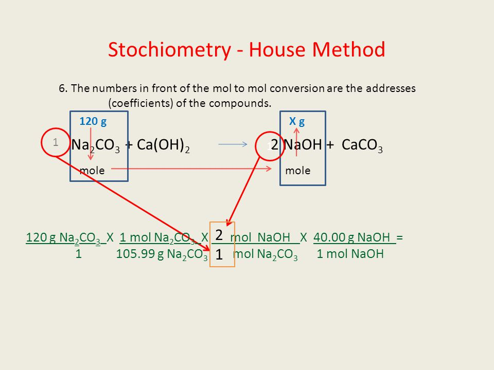 Stochiometry - House Method 7.Solve the math.