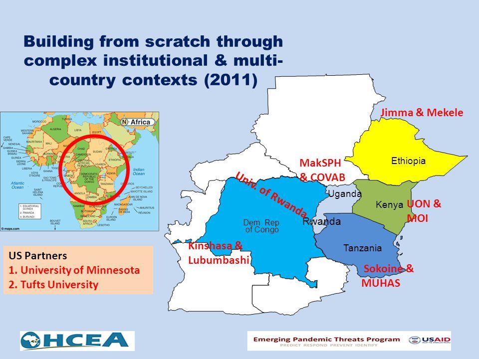 Building from scratch through complex institutional & multi- country contexts (2011) Kenya Uganda Ethiopia Tanzania Dem.